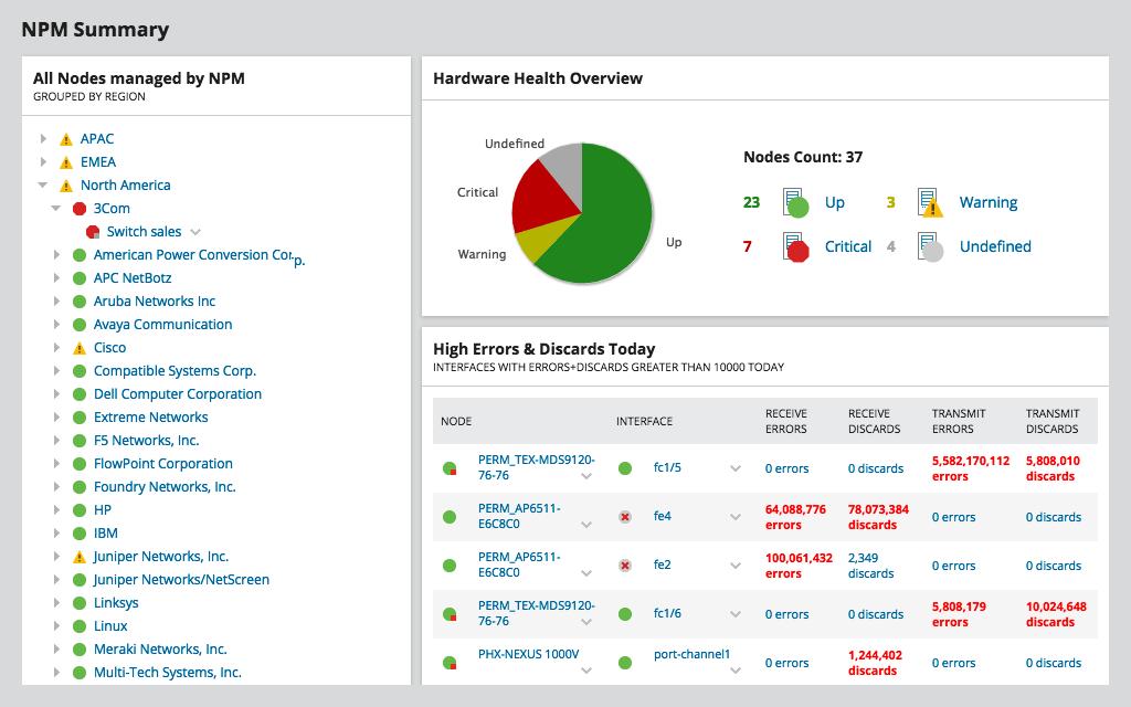 npm-Netzwerk-Zusammenfassung
