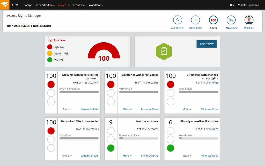 arm-risk-Evaluation-dashboard.png