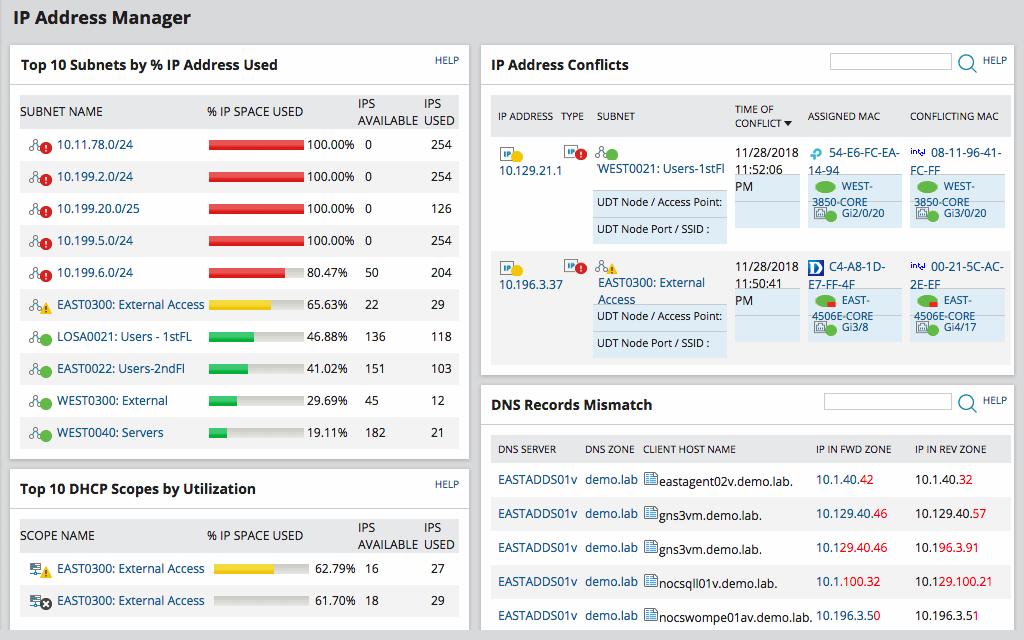 ipam-summary-interface