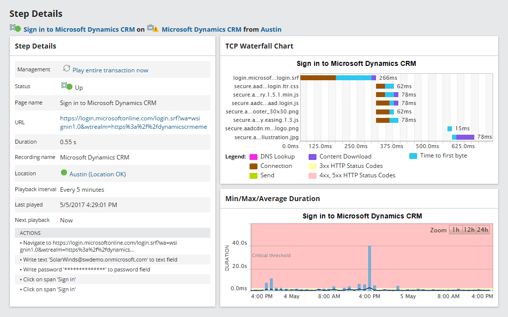 3 wpm detailed metrics